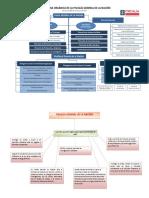 Estructura Orgánica Fiscalía General de La Nación