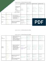 zeitformen_tabelle_englisch.pdf