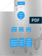 Mapa Conceptual de Procesos (1)