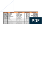 """TALLER 2- Taller """"Fórmulas y Funciones en Excel 2016"""""""