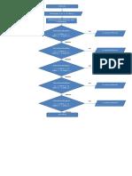 Menentukan Bilangan terbesar.pdf