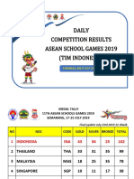 Daily Competition Results July 23rd 2019