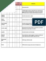 Comparacion Alsalem y Biodimed