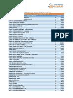 Lista de Exames - Laboratorio Popular