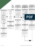 FDD Process Model.en.Es