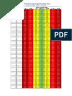 simplified field table