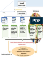 Mapa conceptual AA1 Gestion Ambiental