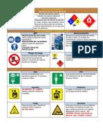 Tarjeta de Emergencia