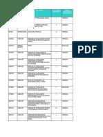 adjudicacion_fondos_concursables_becas_laborales_2019.xls