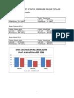 Data Demografi Strategi Komunikasi Dengan Populasi (Autosaved)