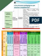 PROCESOS PEDAGÓGICOS Y DIDÁCTICOS (3).pdf