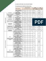 itinerario formativo_industrias
