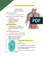 Capitulo 1 Fisiologia de Guyton