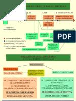 AACP-Psicologia Salud y Sociedad-Clase2