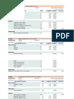 Mezcla Asfaltica en Frio CSS-1H.xlsx