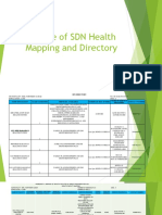 Sample of SDN H.F. Mapping and Directory.pptx