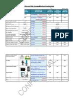 List EBM Technical Comparison
