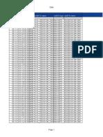 RSLTE018_-_RLC__SDU__RRC__analysis-RSLTE-LNCEL-2-hour-rslte_LTE17A_reports_RSLTE018_xml-2019_06_14-13_20_05__828