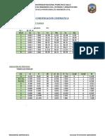 1.1 Analisis Seudo-tridimensional