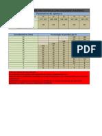 Tabla MCO09 Standar medium.pdf