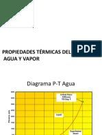 11_Propiedades T Del Agua