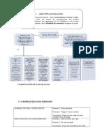 Guía Teórico Práctico de Falacias