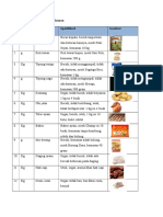 Spesifikasi Bahan Makanan.docx