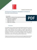 Estructura_Asignaciones