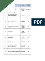 Site EHS Assessment