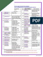 Daftar Obat Sitostatika Yang Penyimpanan dan Pemberiannya Terlindung Dari Cahaya.pdf