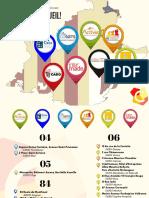 20190809 - Cartographie - Union Régionale Des Couveuses d'Entreprises