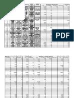 2018-F1BNB-ALLOCATION-LIST-DPCB-Fund.xlsx