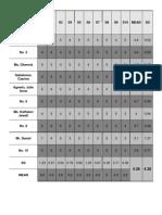 data matrix.docx