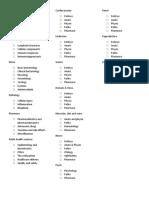FA Topics Check List