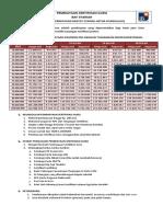 Tabel Angsuran Pembiayaan Sertifikasi Guru Baf Syariah-2