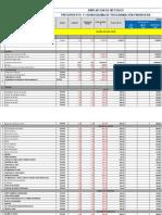 0. Presupuesto y Prog Financ Ampliación de Metodos 2019