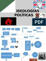 Mapa Conceptual Formas de Gobierno