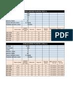 Calc de Tanque API-Conclusiones Formato de Plancha