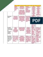 Rubrica#1.pdf