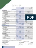 ITC Balance Sheet