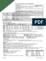 creation-personnage-SR5-fr.pdf