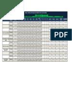 Cálculo dos Tracos de Concreto.pdf