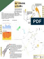 Analisis Territorial y Espacial Pondores