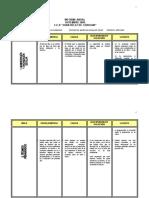 Anual - Informe Académico - Física (II) 2005