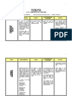 Anual - Informe Académico - Física (II)