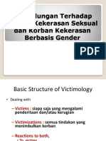 kekerasan terhadap Wanita