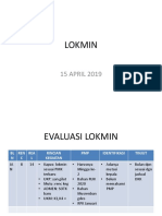 Lokmin 15 April 2019 Mutu
