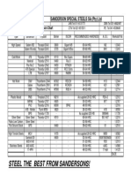 Toolsteel Comparison Chart