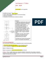 1 Chapter Tecnicas de Diagnostico Students