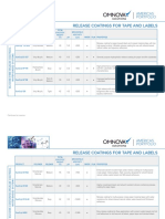 OMN Tapes Labels Release Coatings PS